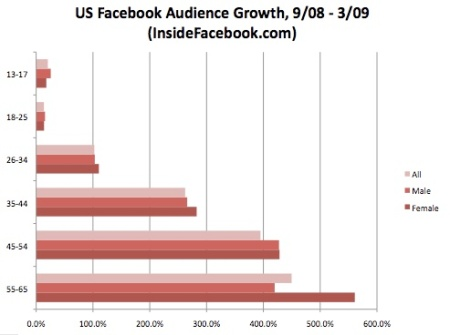 us-facebook-audience1